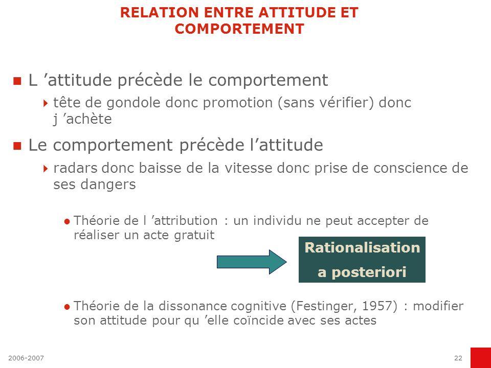 2006-200722 RELATION ENTRE ATTITUDE ET COMPORTEMENT L attitude précède le comportement tête de gondole donc promotion (sans vérifier) donc j achète Le