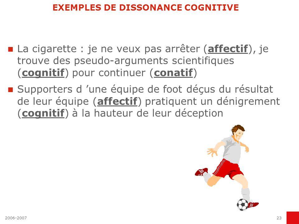 2006-200723 EXEMPLES DE DISSONANCE COGNITIVE La cigarette : je ne veux pas arrêter (affectif), je trouve des pseudo-arguments scientifiques (cognitif)