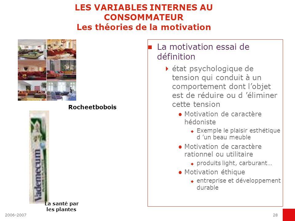 2006-200728 LES VARIABLES INTERNES AU CONSOMMATEUR Les théories de la motivation La motivation essai de définition état psychologique de tension qui c
