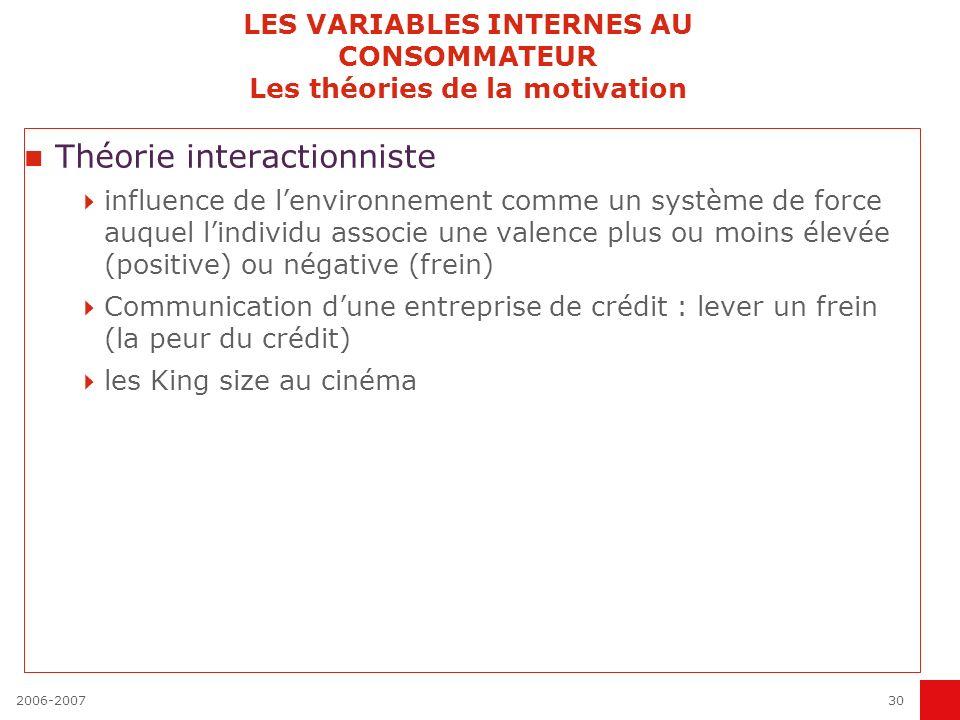 2006-200730 LES VARIABLES INTERNES AU CONSOMMATEUR Les théories de la motivation Théorie interactionniste influence de lenvironnement comme un système