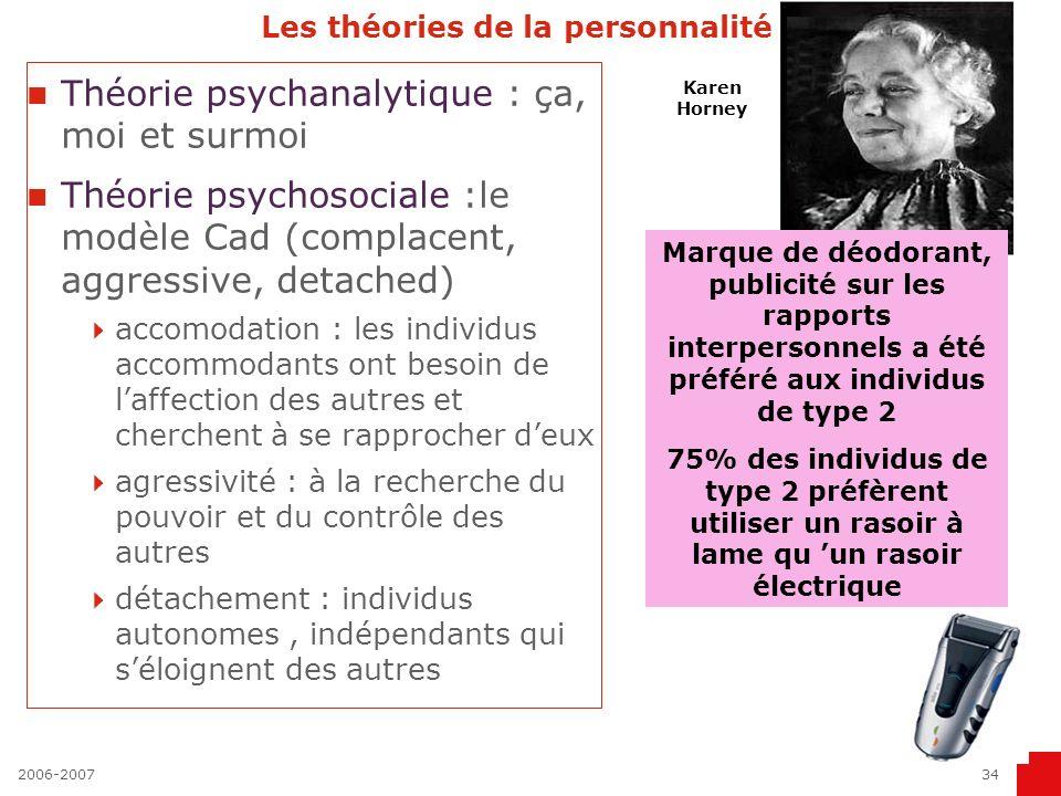 2006-200734 Les théories de la personnalité Théorie psychanalytique : ça, moi et surmoi Théorie psychosociale :le modèle Cad (complacent, aggressive,