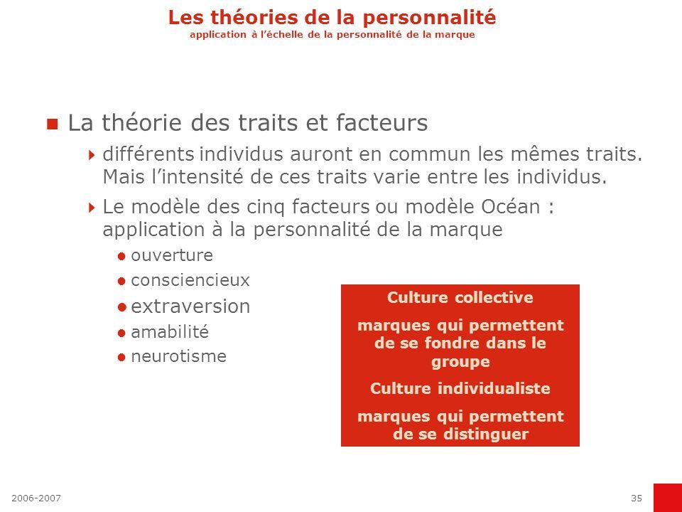 2006-200735 Les théories de la personnalité application à léchelle de la personnalité de la marque La théorie des traits et facteurs différents indivi