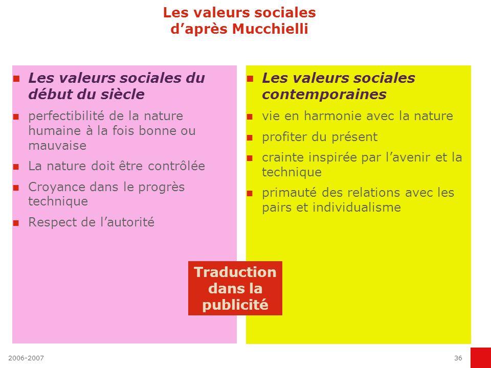 2006-200736 Les valeurs sociales daprès Mucchielli Les valeurs sociales du début du siècle perfectibilité de la nature humaine à la fois bonne ou mauv