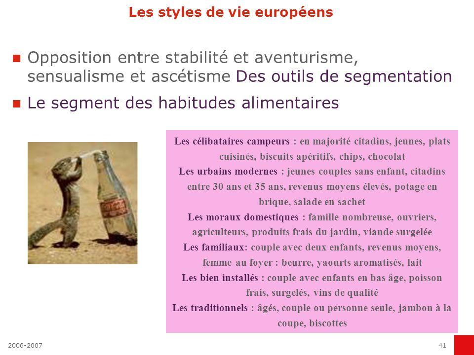 2006-200741 Les styles de vie européens Opposition entre stabilité et aventurisme, sensualisme et ascétisme Des outils de segmentation Le segment des