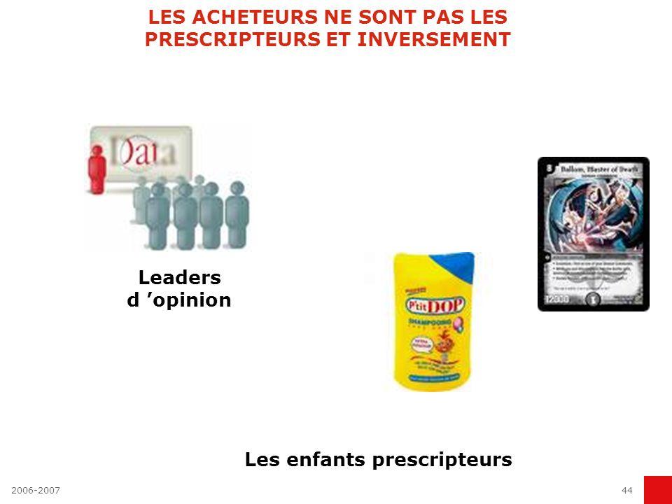 2006-200744 LES ACHETEURS NE SONT PAS LES PRESCRIPTEURS ET INVERSEMENT Leaders d opinion Les enfants prescripteurs
