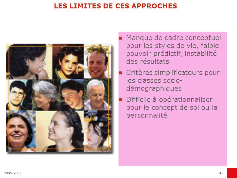 2006-200745 LES LIMITES DE CES APPROCHES Manque de cadre conceptuel pour les styles de vie, faible pouvoir prédictif, instabilité des résultats Critèr