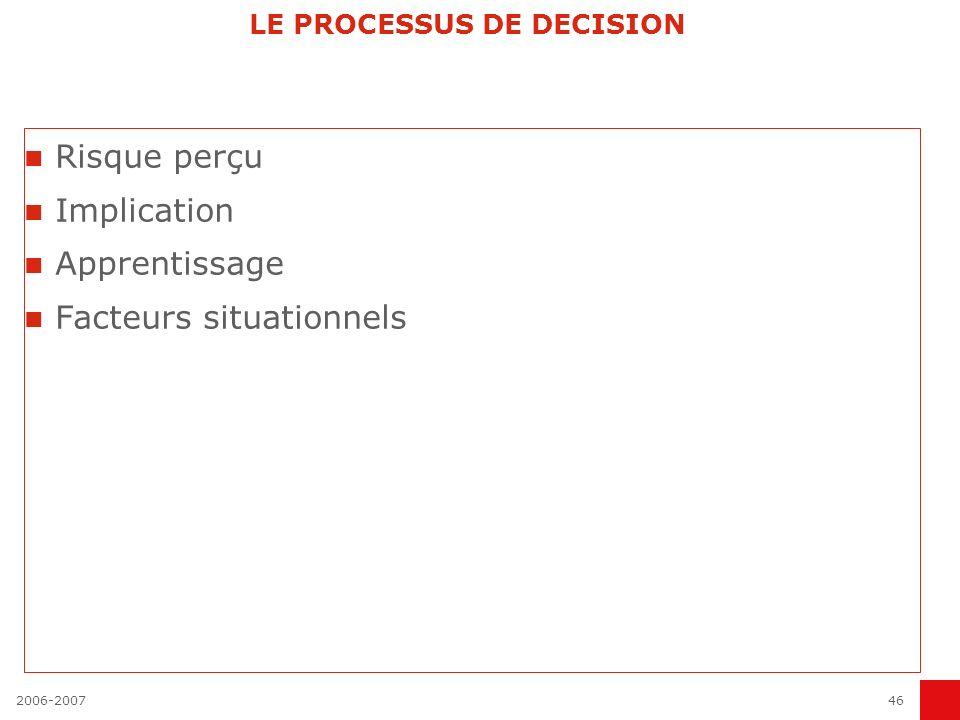 2006-200746 LE PROCESSUS DE DECISION Risque perçu Implication Apprentissage Facteurs situationnels