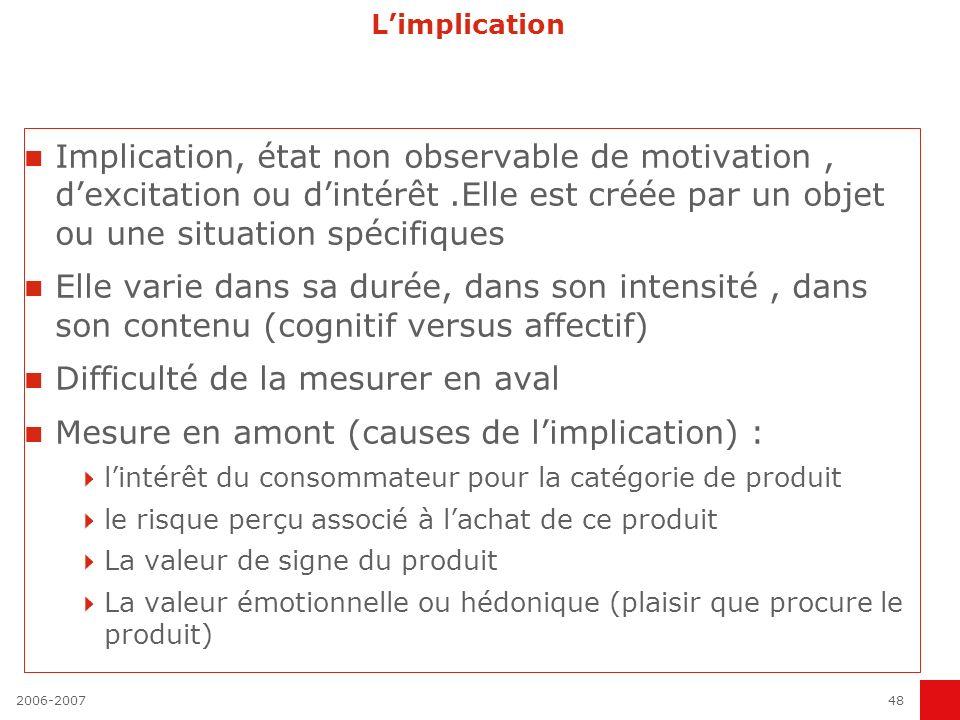 2006-200748 Limplication Implication, état non observable de motivation, dexcitation ou dintérêt.Elle est créée par un objet ou une situation spécifiq