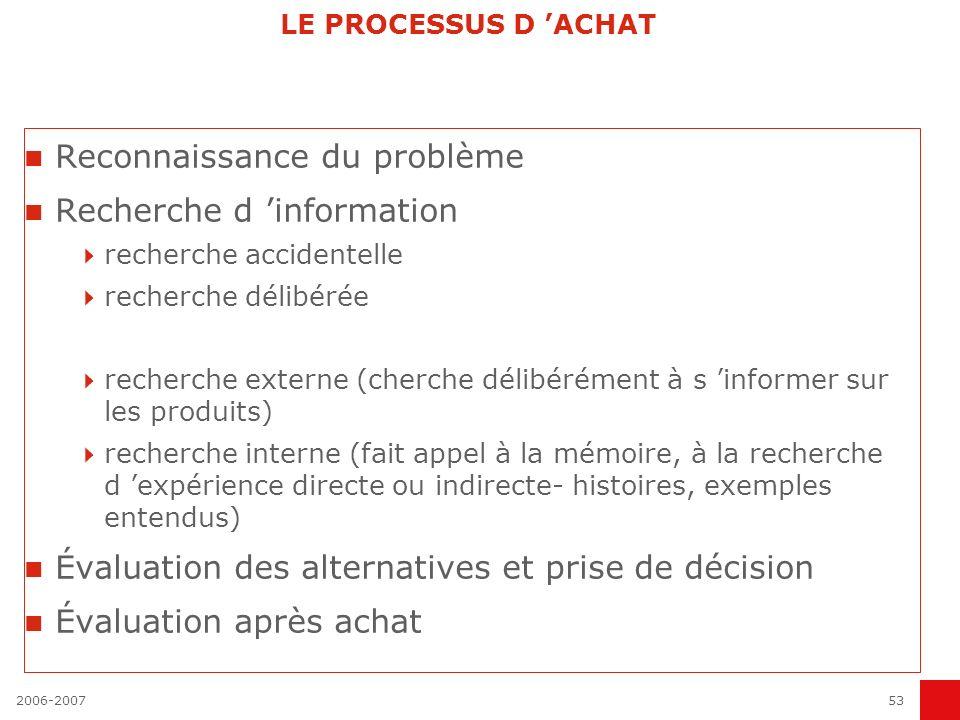 2006-200753 LE PROCESSUS D ACHAT Reconnaissance du problème Recherche d information recherche accidentelle recherche délibérée recherche externe (cher