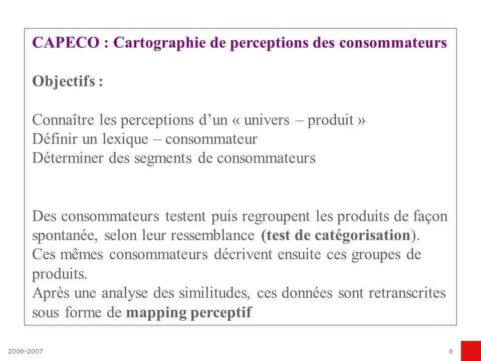 6 CAPECO : Cartographie de perceptions des consommateurs Objectifs : Connaître les perceptions dun « univers – produit » Définir un lexique – consomma