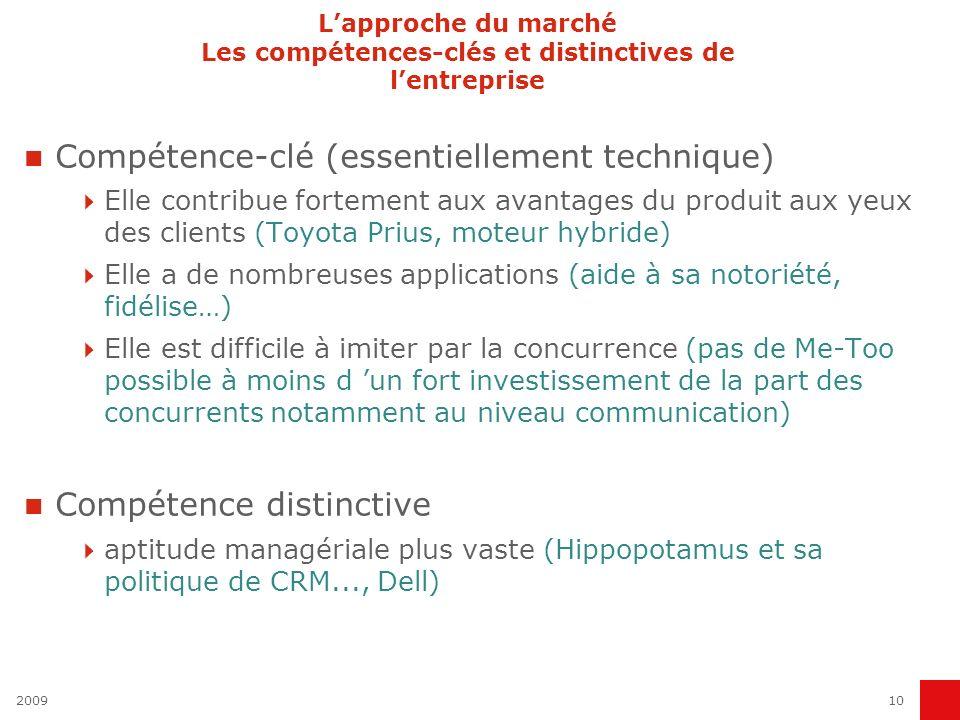 200910 Lapproche du marché Les compétences-clés et distinctives de lentreprise Compétence-clé (essentiellement technique) Elle contribue fortement aux