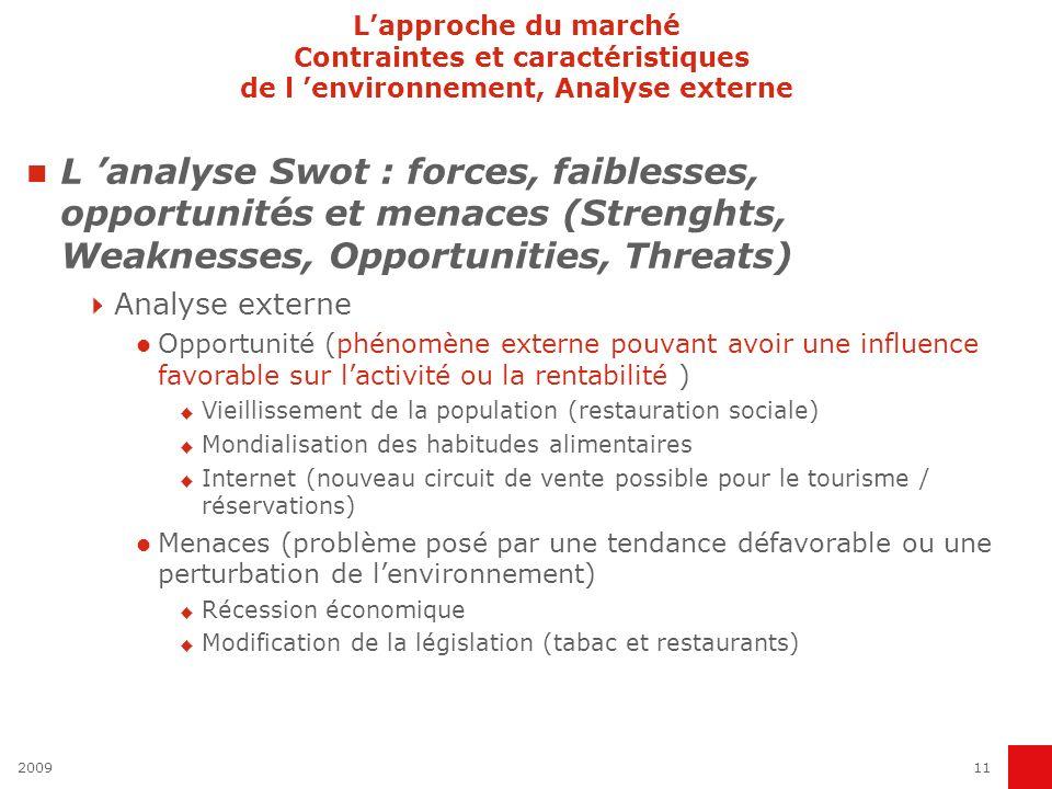 200911 Lapproche du marché Contraintes et caractéristiques de l environnement, Analyse externe L analyse Swot : forces, faiblesses, opportunités et me