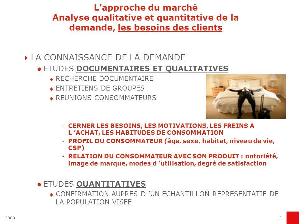 200913 Lapproche du marché Analyse qualitative et quantitative de la demande, les besoins des clients LA CONNAISSANCE DE LA DEMANDE ETUDES DOCUMENTAIR