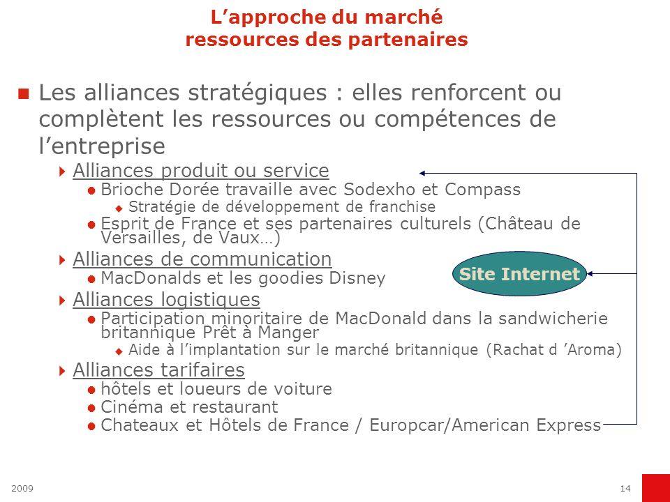 200914 Lapproche du marché ressources des partenaires Les alliances stratégiques : elles renforcent ou complètent les ressources ou compétences de len