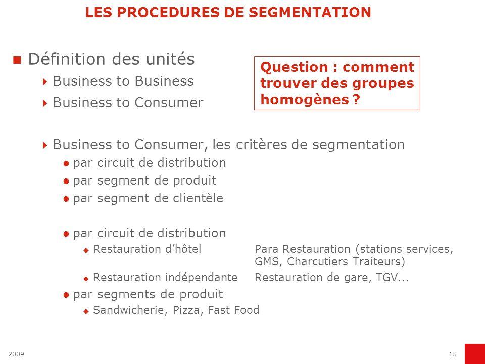 200915 LES PROCEDURES DE SEGMENTATION Définition des unités Business to Business Business to Consumer Business to Consumer, les critères de segmentati