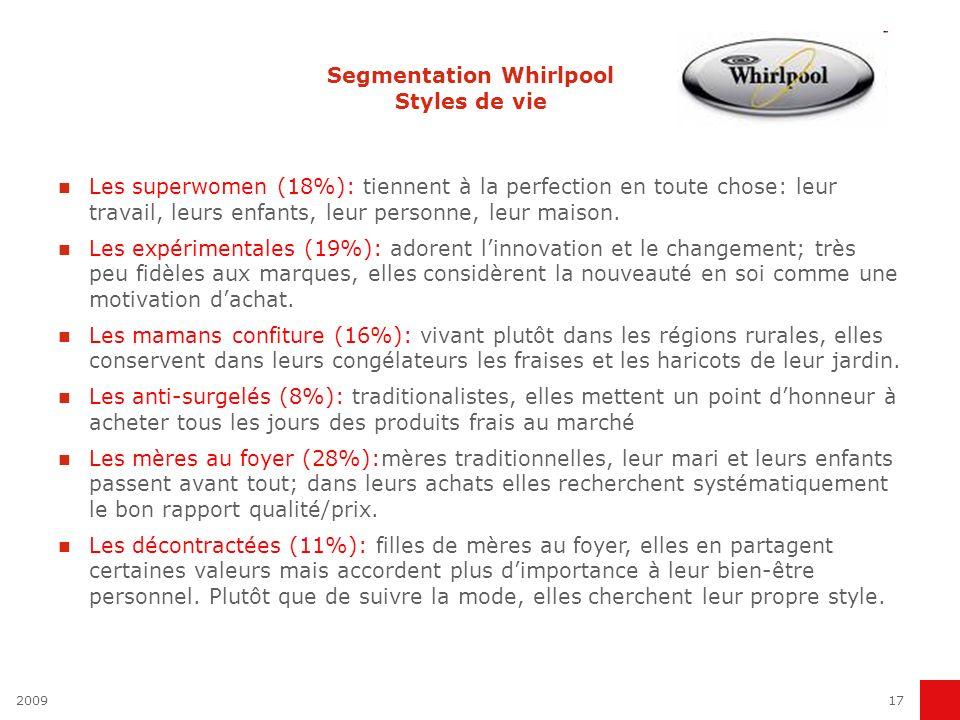 200917 Segmentation Whirlpool Styles de vie Les superwomen (18%): tiennent à la perfection en toute chose: leur travail, leurs enfants, leur personne,