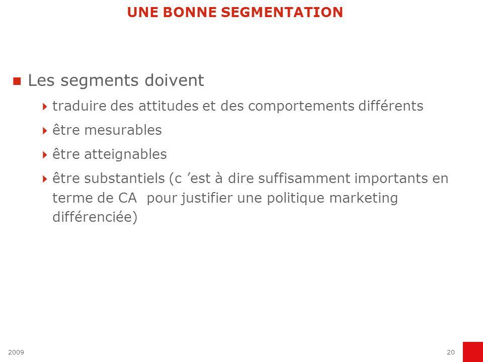 200920 UNE BONNE SEGMENTATION Les segments doivent traduire des attitudes et des comportements différents être mesurables être atteignables être subst