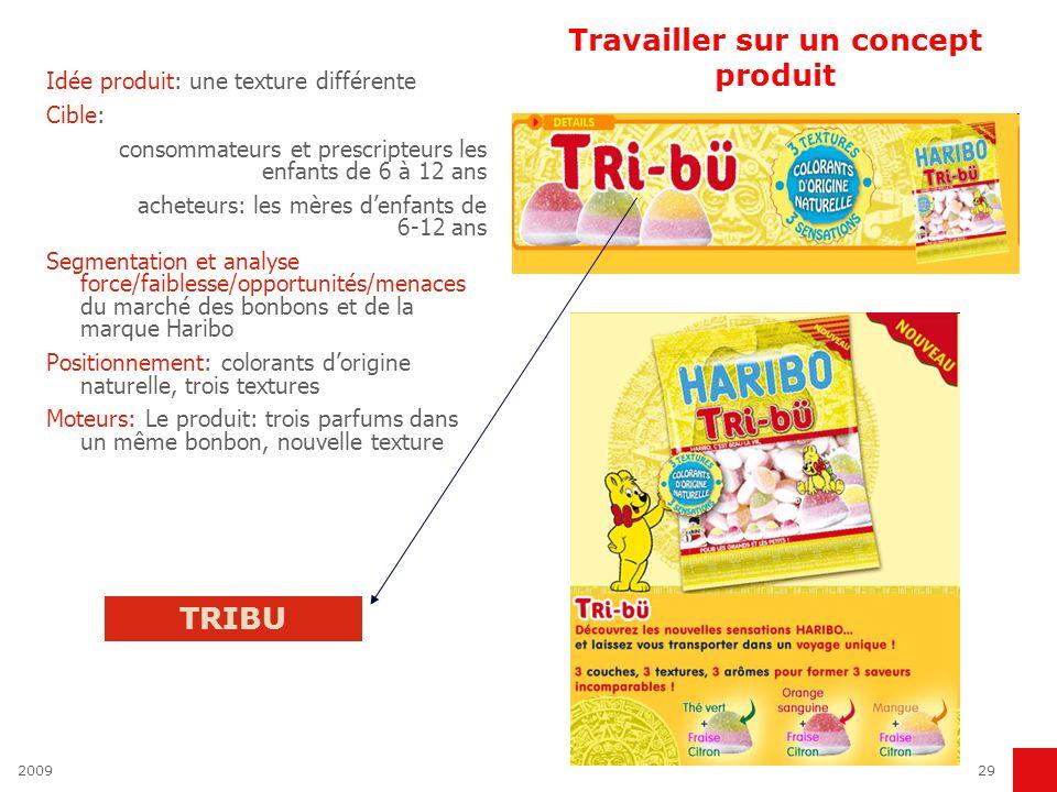 200929 Travailler sur un concept produit Idée produit: une texture différente Cible: consommateurs et prescripteurs les enfants de 6 à 12 ans acheteur