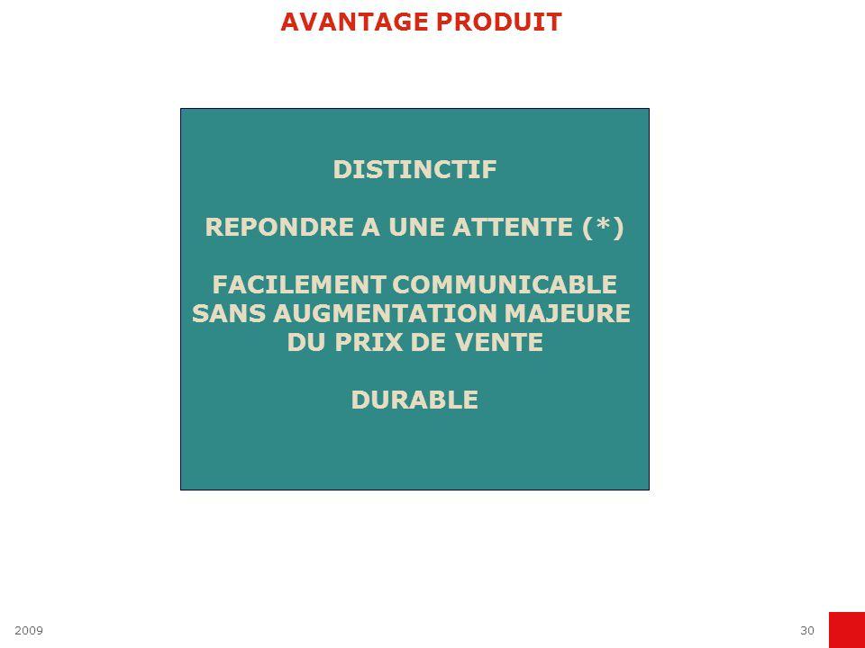 200930 AVANTAGE PRODUIT DISTINCTIF REPONDRE A UNE ATTENTE (*) FACILEMENT COMMUNICABLE SANS AUGMENTATION MAJEURE DU PRIX DE VENTE DURABLE