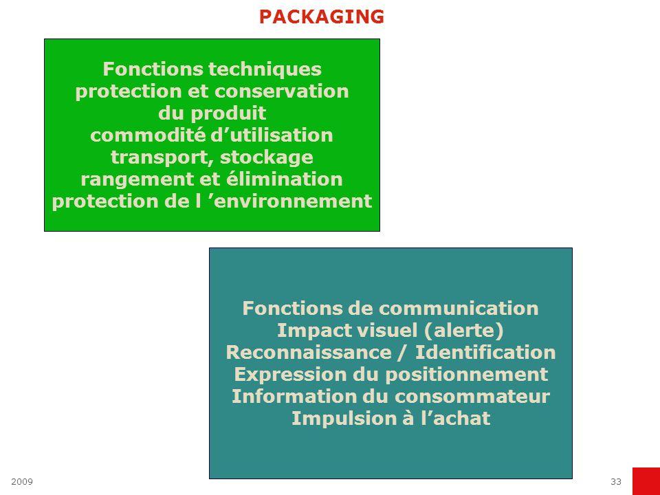 200933 PACKAGING Fonctions techniques protection et conservation du produit commodité dutilisation transport, stockage rangement et élimination protec