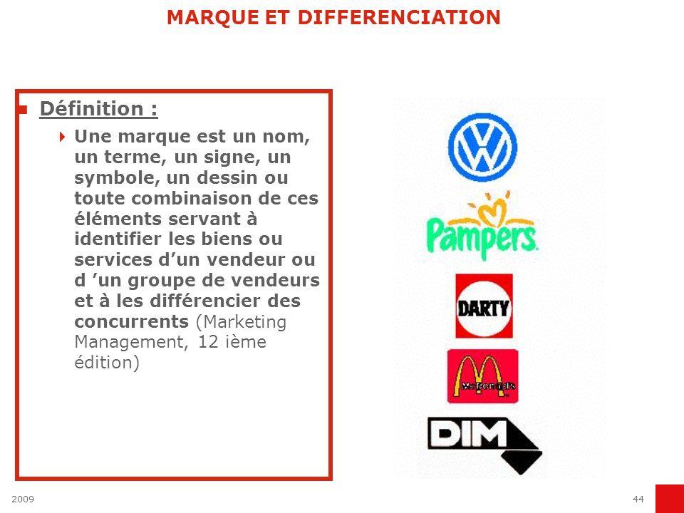 200944 MARQUE ET DIFFERENCIATION Définition : Une marque est un nom, un terme, un signe, un symbole, un dessin ou toute combinaison de ces éléments se