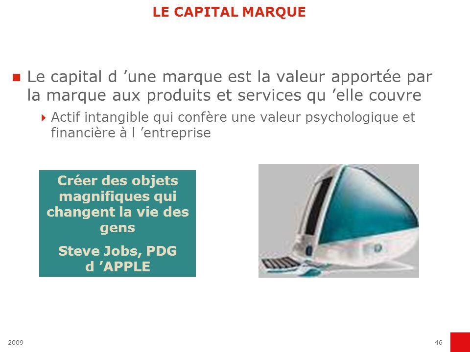 200946 LE CAPITAL MARQUE Le capital d une marque est la valeur apportée par la marque aux produits et services qu elle couvre Actif intangible qui con