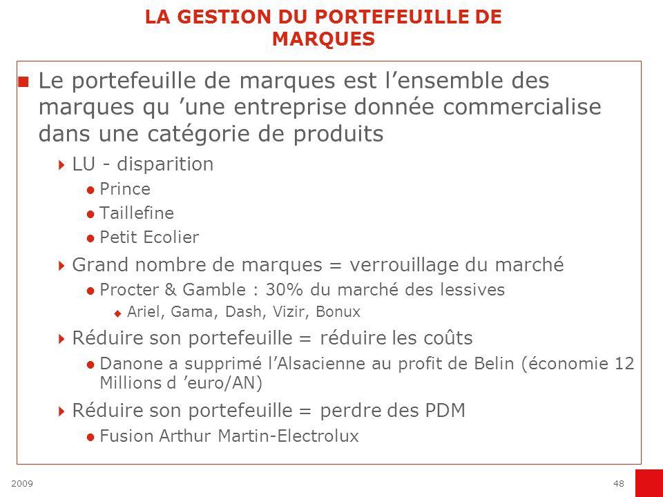 200948 LA GESTION DU PORTEFEUILLE DE MARQUES Le portefeuille de marques est lensemble des marques qu une entreprise donnée commercialise dans une caté
