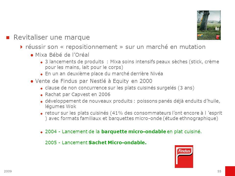 200955 Revitaliser une marque réussir son « repositionnement » sur un marché en mutation Mixa Bébé de lOréal 3 lancements de produits : Mixa soins int