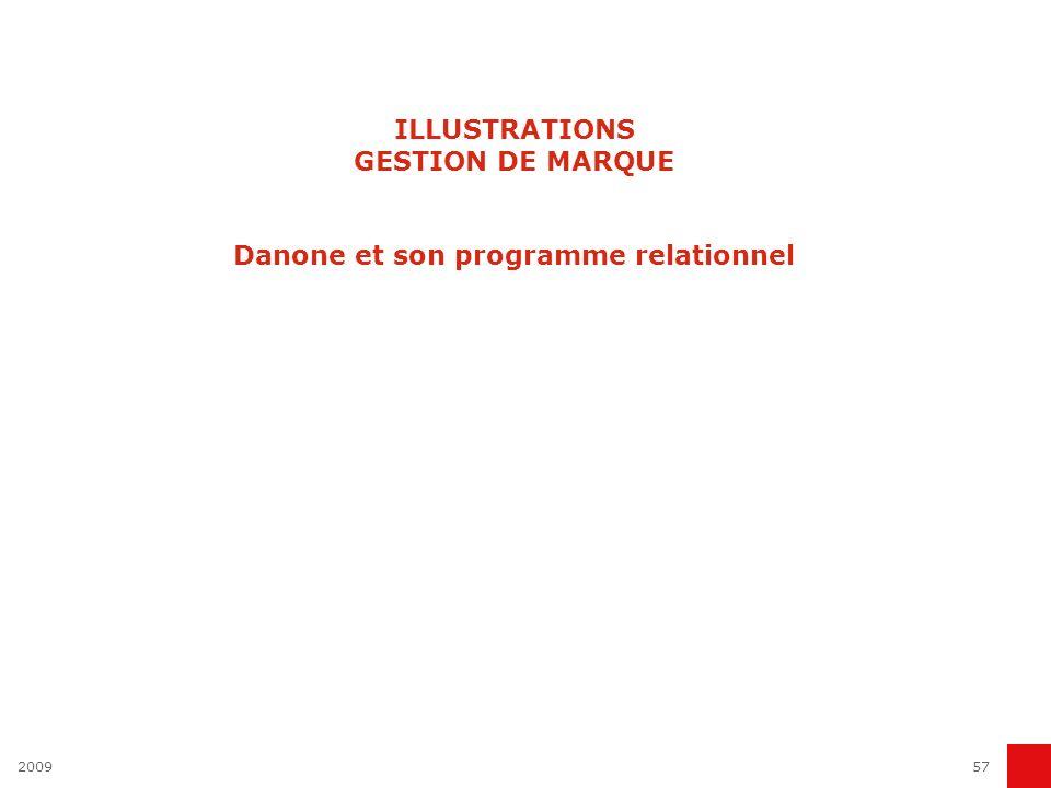 200957 ILLUSTRATIONS GESTION DE MARQUE Danone et son programme relationnel