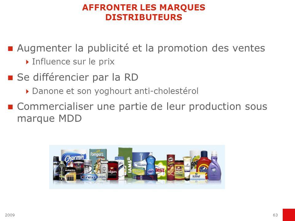 200963 AFFRONTER LES MARQUES DISTRIBUTEURS Augmenter la publicité et la promotion des ventes Influence sur le prix Se différencier par la RD Danone et