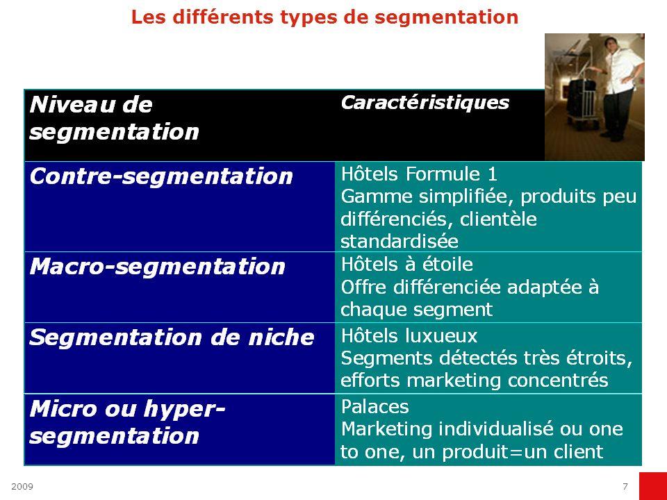 20097 Les différents types de segmentation