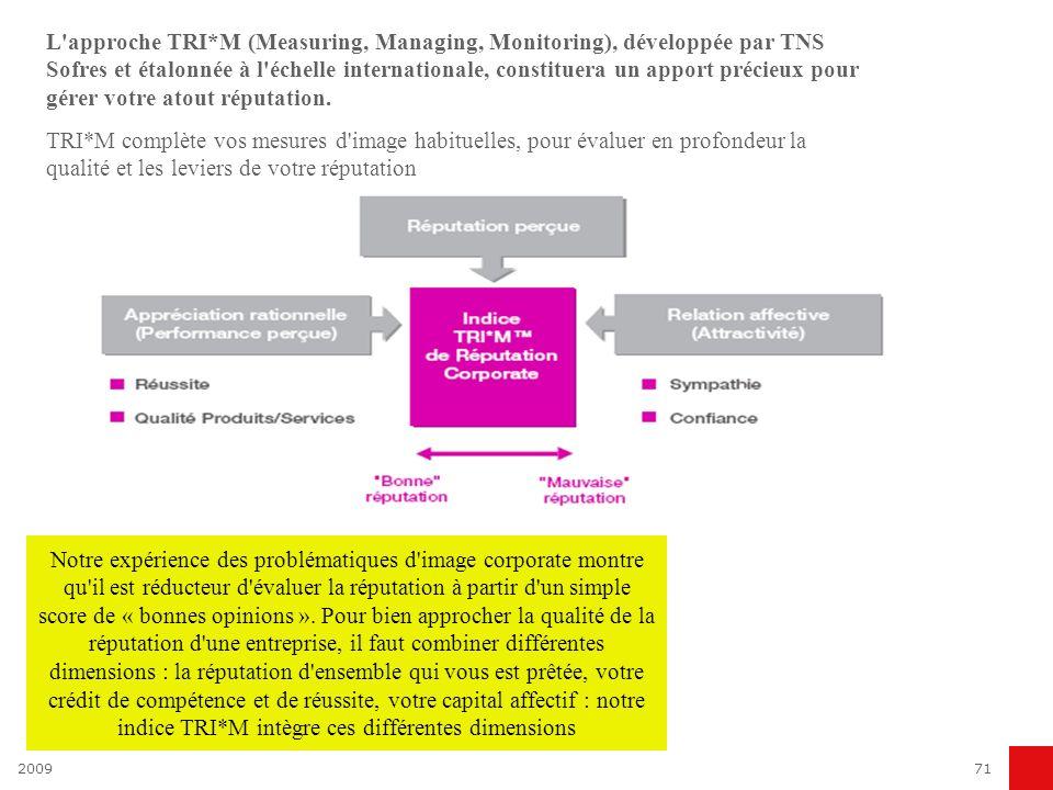 200971 L'approche TRI*M (Measuring, Managing, Monitoring), développée par TNS Sofres et étalonnée à l'échelle internationale, constituera un apport pr