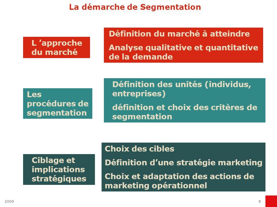 20098 La démarche de Segmentation L approche du marché Définition du marché à atteindre Analyse qualitative et quantitative de la demande Les procédur