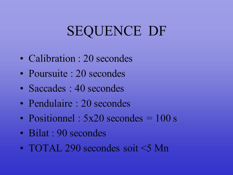 SEQUENCE DF Calibration : 20 secondes Poursuite : 20 secondes Saccades : 40 secondes Pendulaire : 20 secondes Positionnel : 5x20 secondes = 100 s Bila