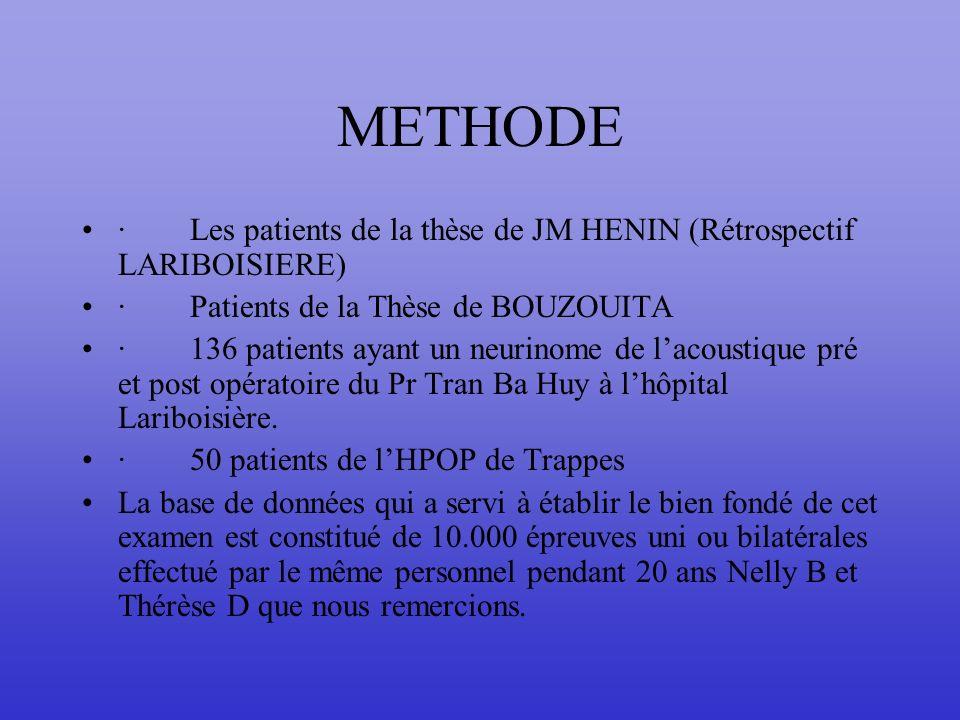 METHODE · Les patients de la thèse de JM HENIN (Rétrospectif LARIBOISIERE) · Patients de la Thèse de BOUZOUITA · 136 patients ayant un neurinome de la