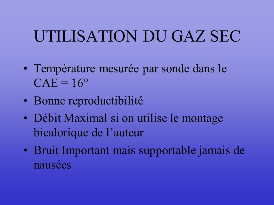 UTILISATION DU GAZ SEC Température mesurée par sonde dans le CAE = 16° Bonne reproductibilité Débit Maximal si on utilise le montage bicalorique de la