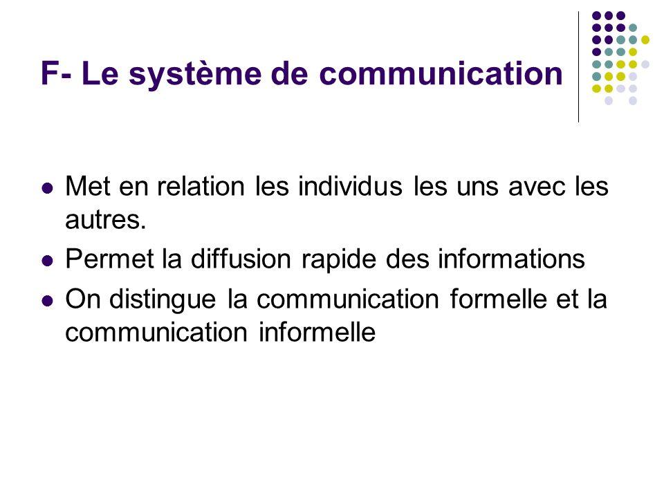 F- Le système de communication Met en relation les individus les uns avec les autres. Permet la diffusion rapide des informations On distingue la comm