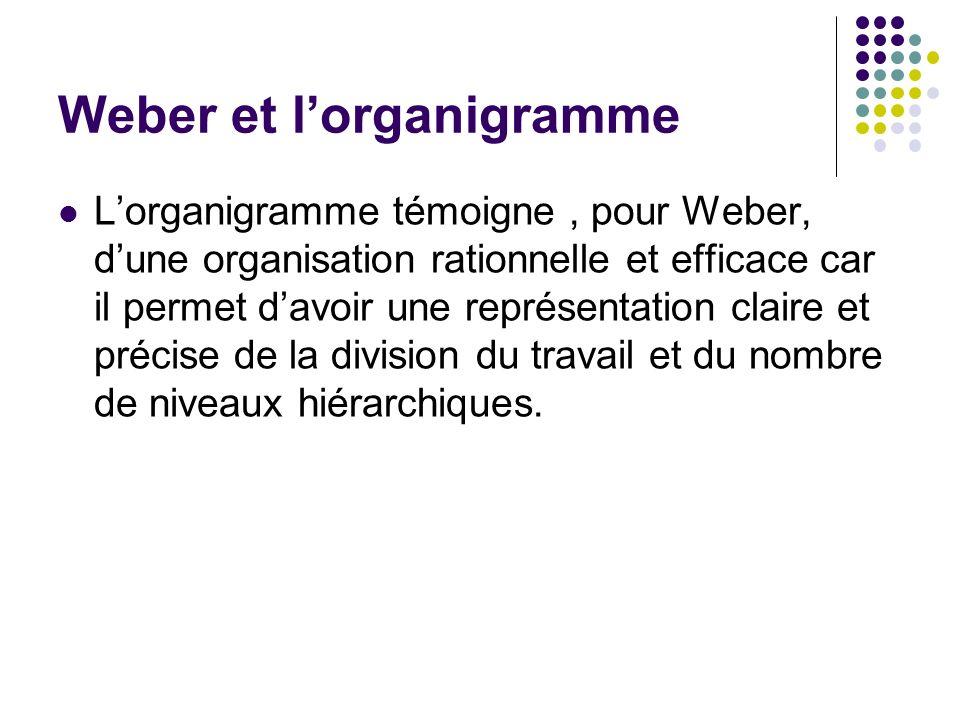 Weber et lorganigramme Lorganigramme témoigne, pour Weber, dune organisation rationnelle et efficace car il permet davoir une représentation claire et