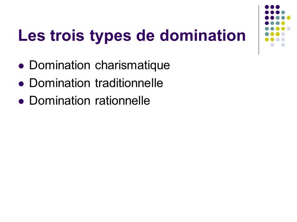 Les trois types de domination Domination charismatique Domination traditionnelle Domination rationnelle