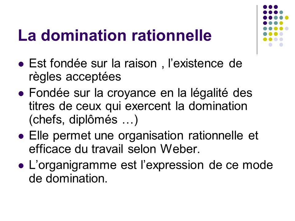 La domination rationnelle Est fondée sur la raison, lexistence de règles acceptées Fondée sur la croyance en la légalité des titres de ceux qui exerce