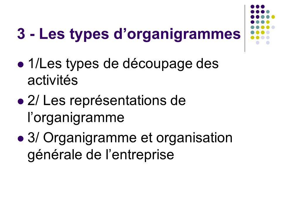 3 - Les types dorganigrammes 1/Les types de découpage des activités 2/ Les représentations de lorganigramme 3/ Organigramme et organisation générale d