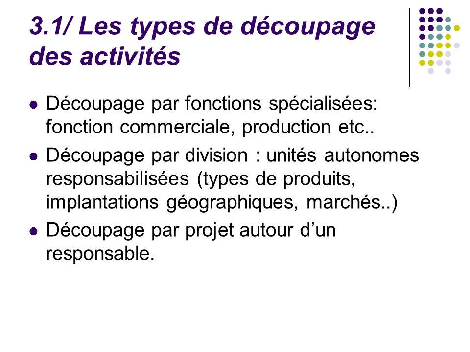 3.1/ Les types de découpage des activités Découpage par fonctions spécialisées: fonction commerciale, production etc.. Découpage par division : unités