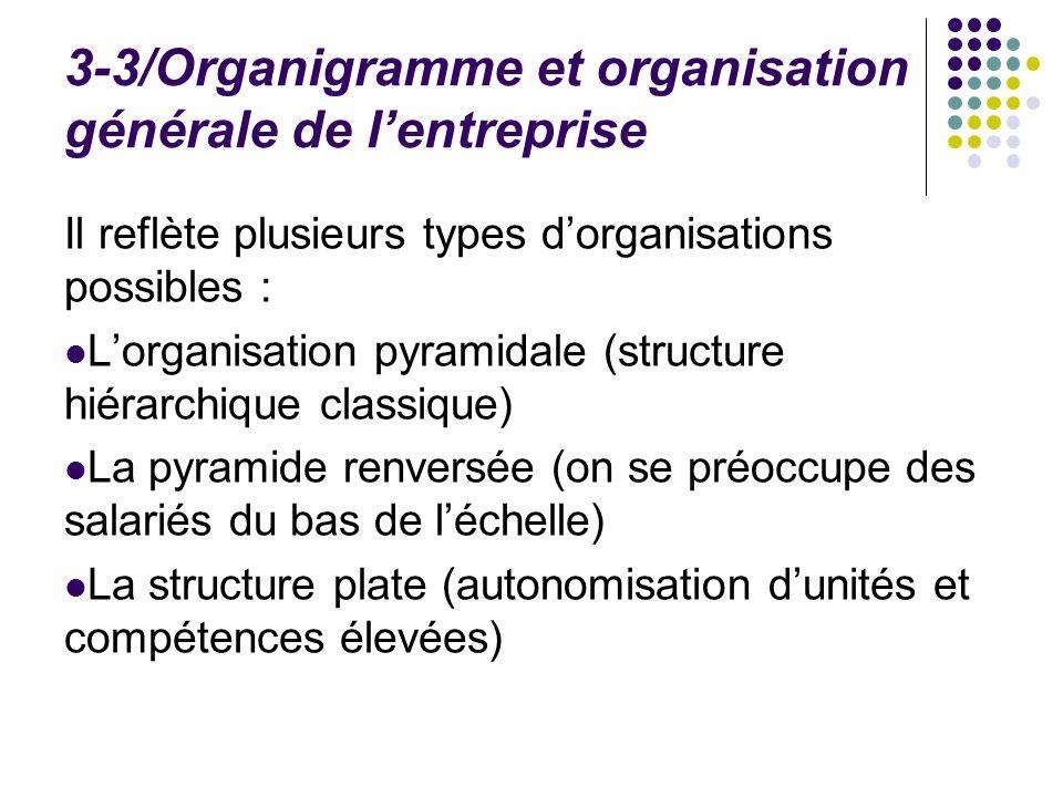 3-3/Organigramme et organisation générale de lentreprise Il reflète plusieurs types dorganisations possibles : Lorganisation pyramidale (structure hié