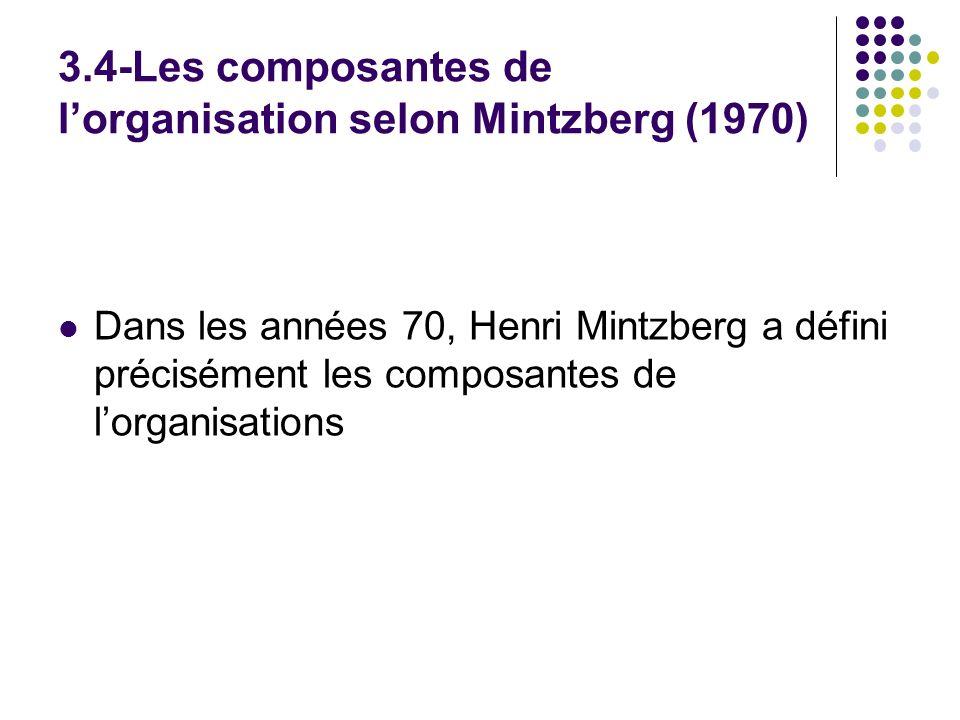 3.4-Les composantes de lorganisation selon Mintzberg (1970) Dans les années 70, Henri Mintzberg a défini précisément les composantes de lorganisations