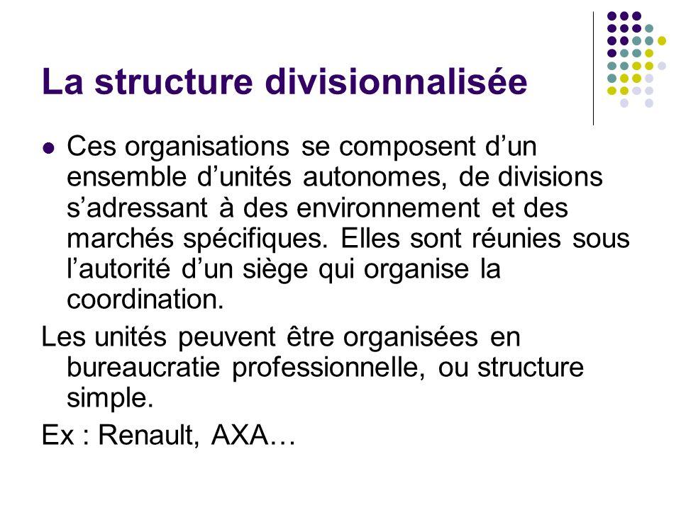 La structure divisionnalisée Ces organisations se composent dun ensemble dunités autonomes, de divisions sadressant à des environnement et des marchés