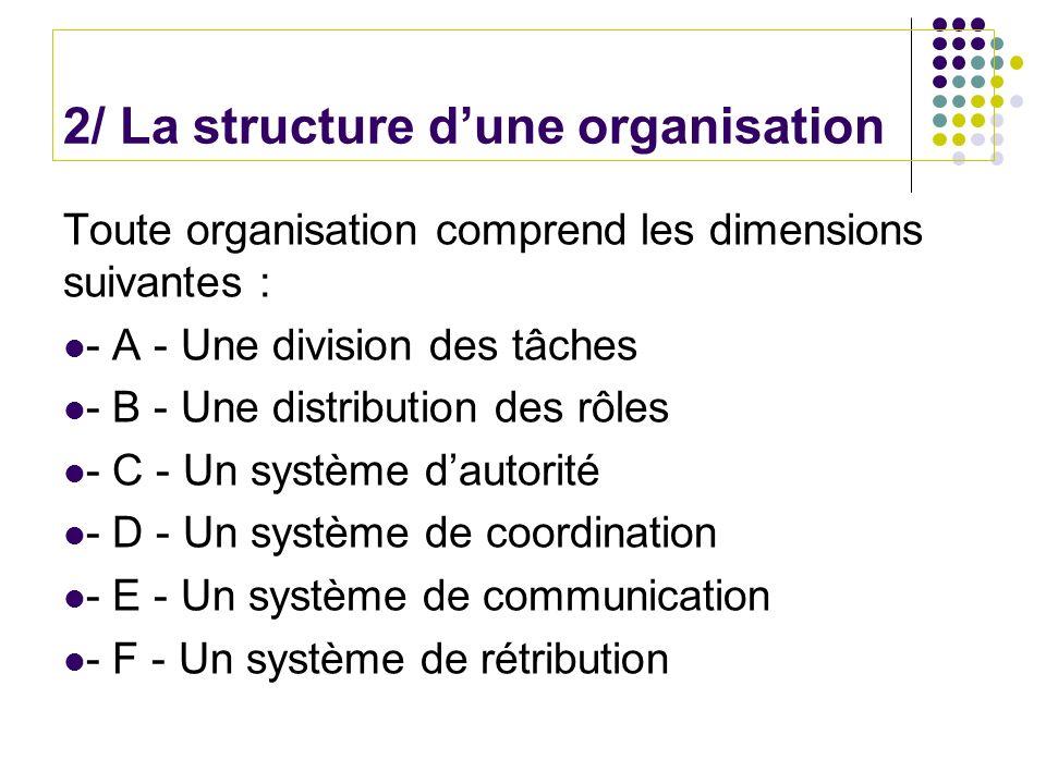 2/ La structure dune organisation Toute organisation comprend les dimensions suivantes : - A - Une division des tâches - B - Une distribution des rôle