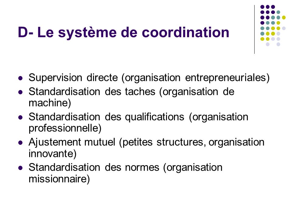 D- Le système de coordination Supervision directe (organisation entrepreneuriales) Standardisation des taches (organisation de machine) Standardisatio