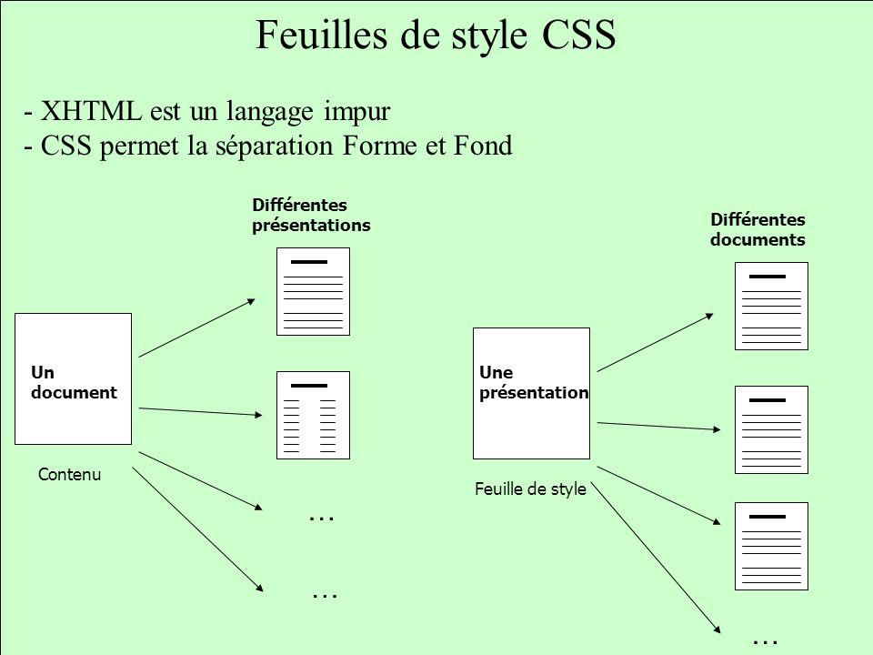 Feuilles de style CSS Un document Différentes présentations Contenu … Une présentation Différentes documents Feuille de style … … - XHTML est un langa