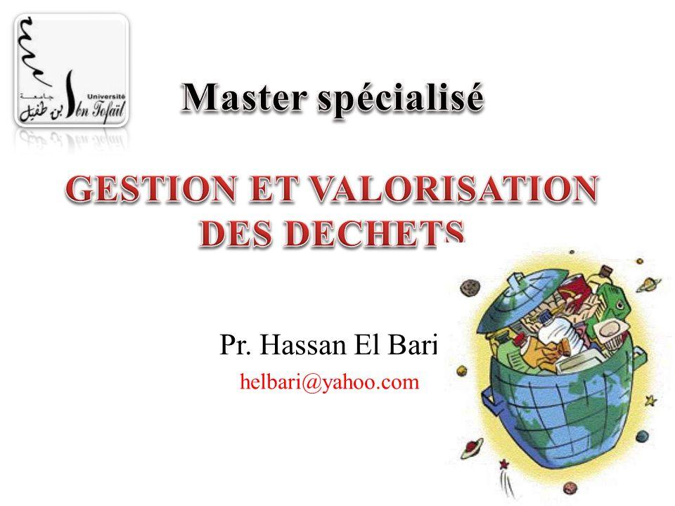 Pr. Hassan El Bari helbari@yahoo.com