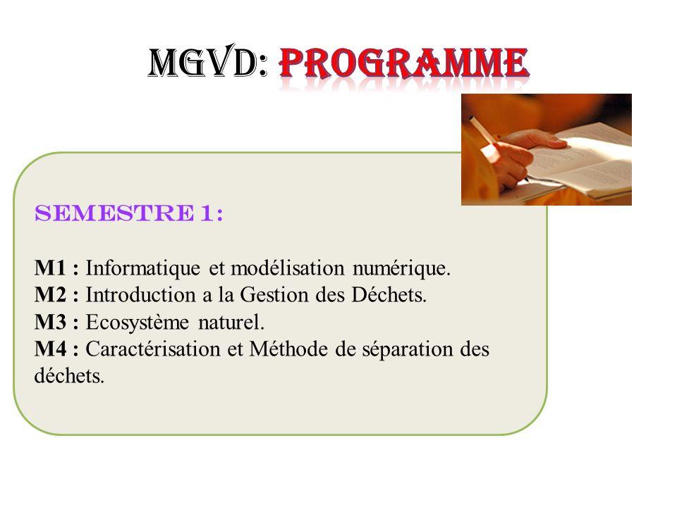 Semestre 1: M1 : Informatique et modélisation numérique. M2 : Introduction a la Gestion des Déchets. M3 : Ecosystème naturel. M4 : Caractérisation et
